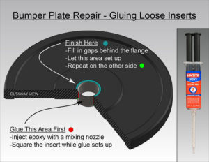 Simple steps to gluing a loose bumper plate insert